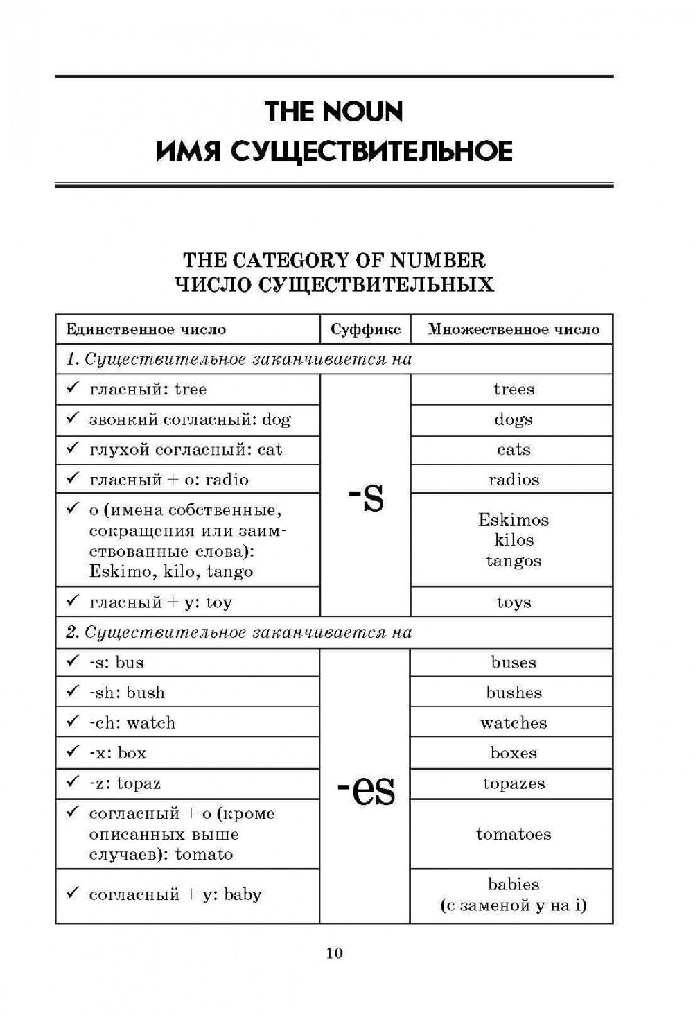 Английская грамматика в схемах скачать фото 493